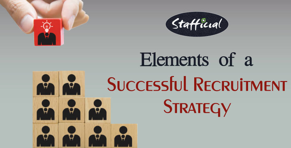 What Are The Elements Of A Successful Recruitment Strategy?